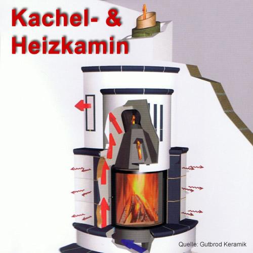 fliesen kamine fen natursteinarbeiten oettel kamine chemnitz der heisse tip. Black Bedroom Furniture Sets. Home Design Ideas